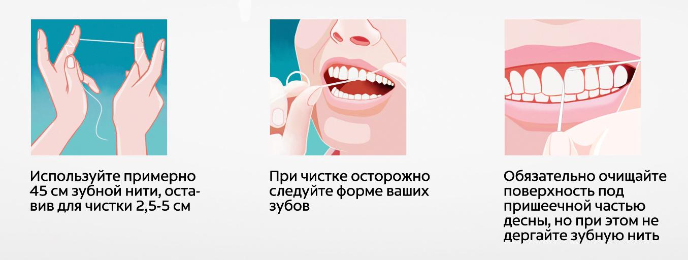 Корейские зубные нити - как правильно использовать?